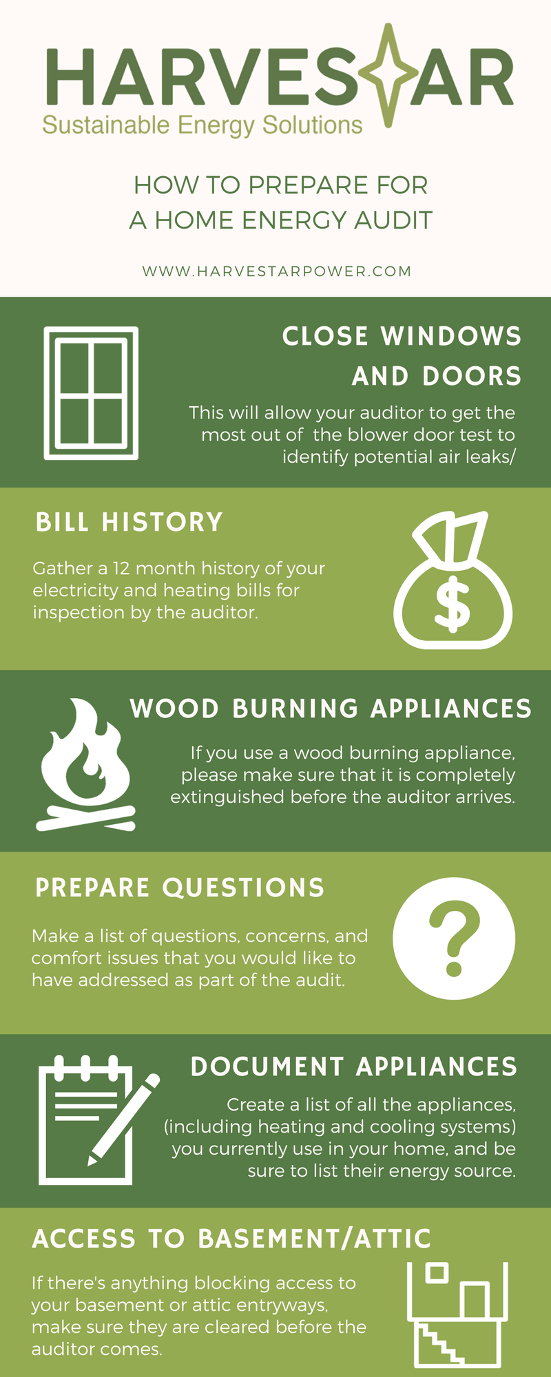 Home Energy Audit Infographic